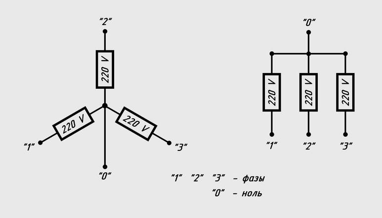 Электроплита схема
