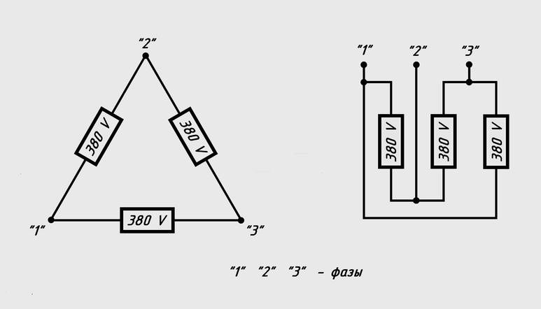 ТЭНов – «треугольник»